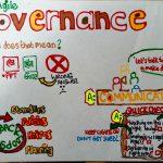 Gov-ernance is Back