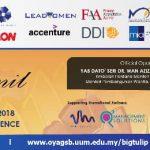 BIG TULIP SUMMIT: National Women inspiring Women Programme 2018